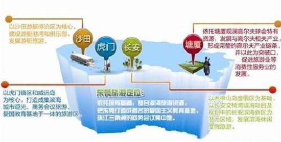 东莞成珠三角商务会议集中地 建游艇港湾