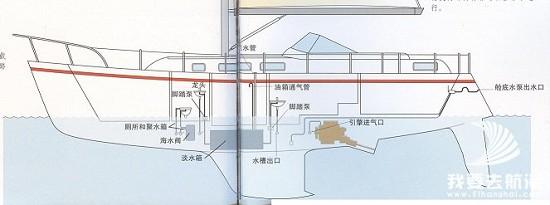 马桶内部切面结构图