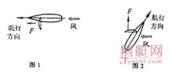 游艇电路线路图