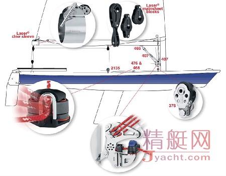 Laser激光级帆船
