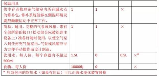 2014-2015修订版《国际帆联离岸赛特别规则》