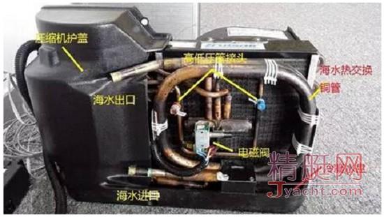 舟师傅的秘密 | 船用空调系统