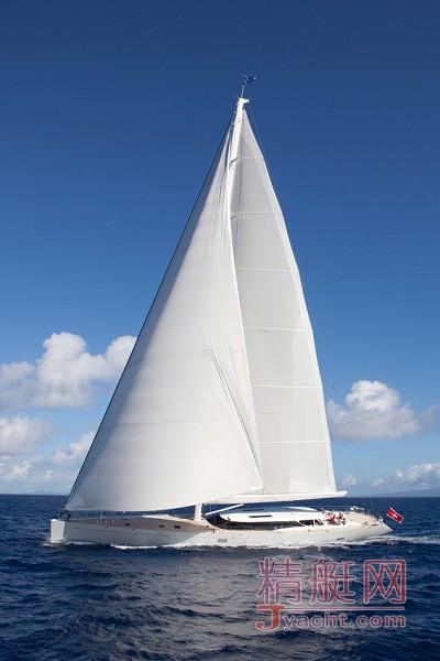 选购帆船――帆船和帆的种类