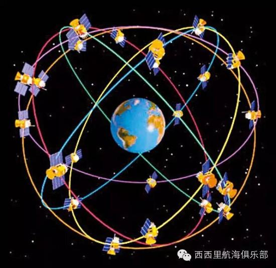 航海必备--全球卫星定位系统(GPS)简介