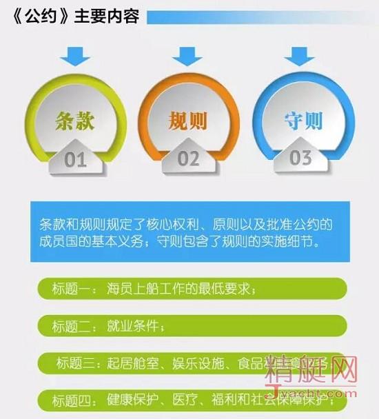 中国递交《2006年海事劳工公约》批准书 这些事你需要知道!