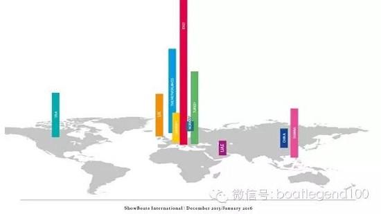 2016全球订单大全揭示行业趋势:唉,中国的订单数量下降了……