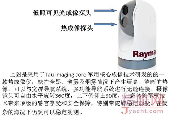 游艇常用通导设备基本原理与应用厦门欣翔(Raymarine雷松)