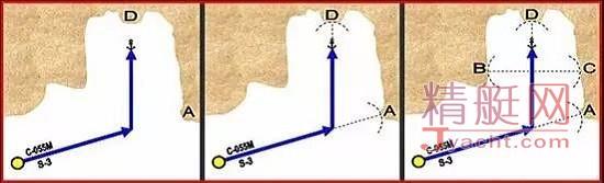 如何在能见度低的情况下使用雷达抛锚
