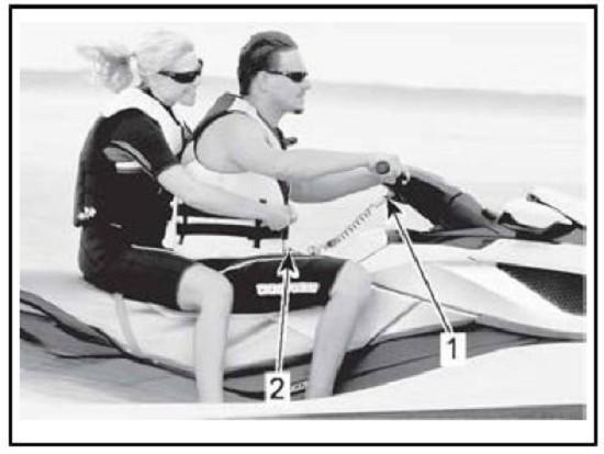 解析Sea-Doo喜度摩托艇控件