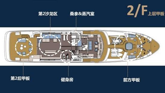 评赏:2016海天盛筵最大展艇 - 46米SunOne