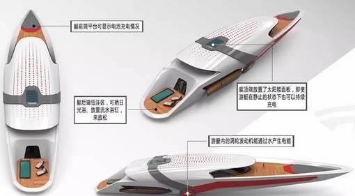 特斯拉也要造游艇了Tesla yacht