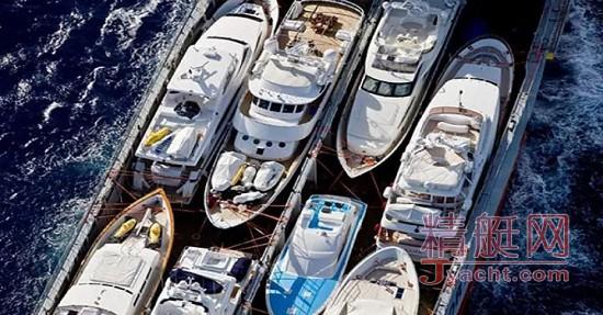 Top 10 :中国游艇出口量统计