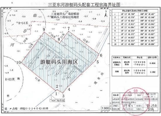 不能暗箱操作 | 监督三亚东河游艇码头项目海域使用权挂牌出让